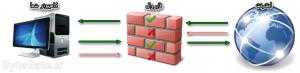 Firewall-diagram
